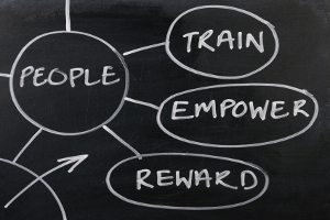Spider diagram for employee morale: People: Empower, Train, Reward