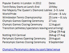 some summer London 2012 event dates are shown here, click to go to Olympics competition dates